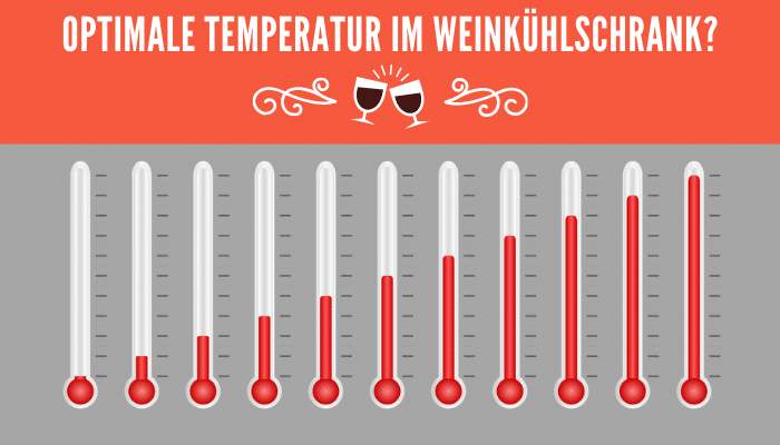 Optimale Temperatur im Weinkühlschrank